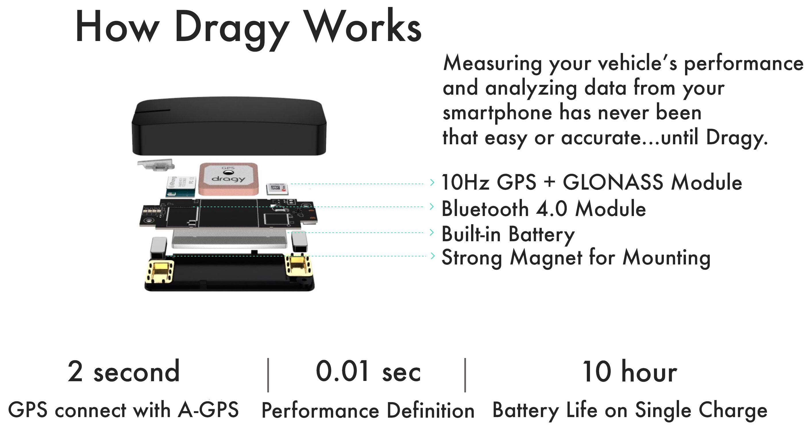 Dragy GPS Performance Meter Components - How it works